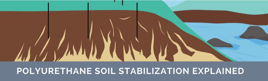 Polyurethane Soil Stabilization Explained-banner (1)-1.png